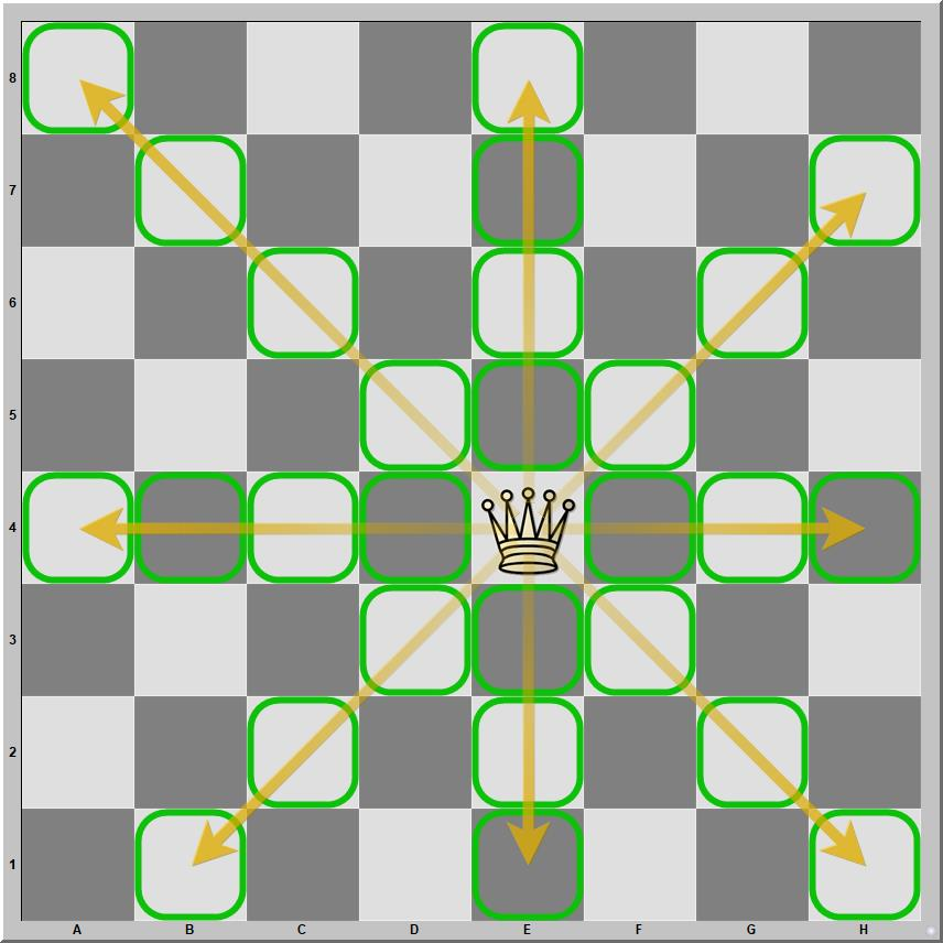 The rules of chess. A divinely short tutorial.