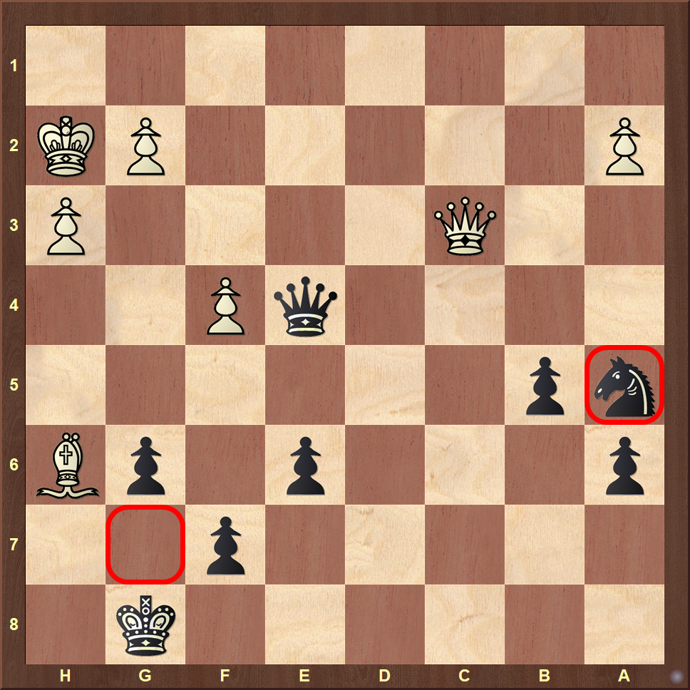 A chess battle in the c3 Sicilian (Game#28)