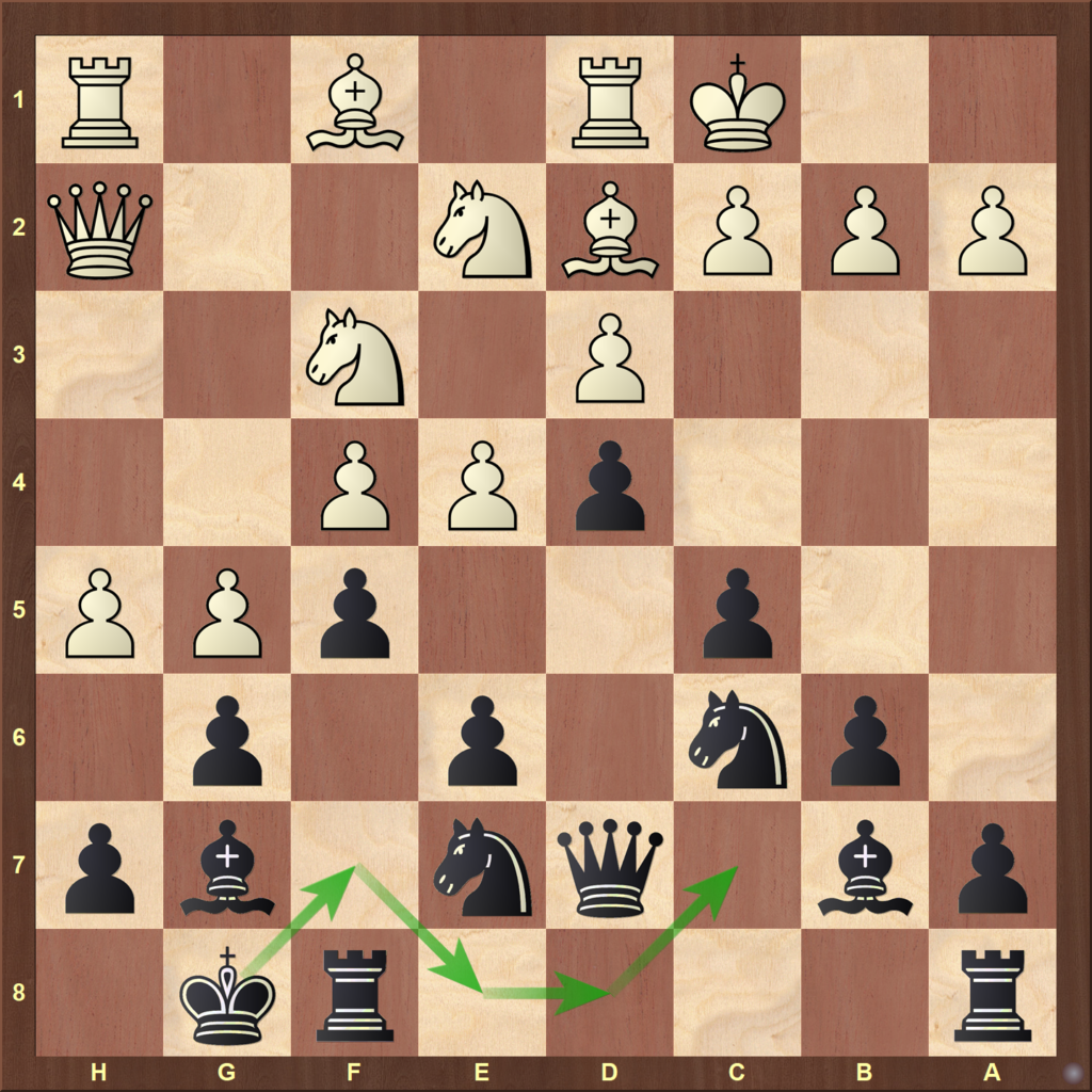 Defense in Chess (Game#33)