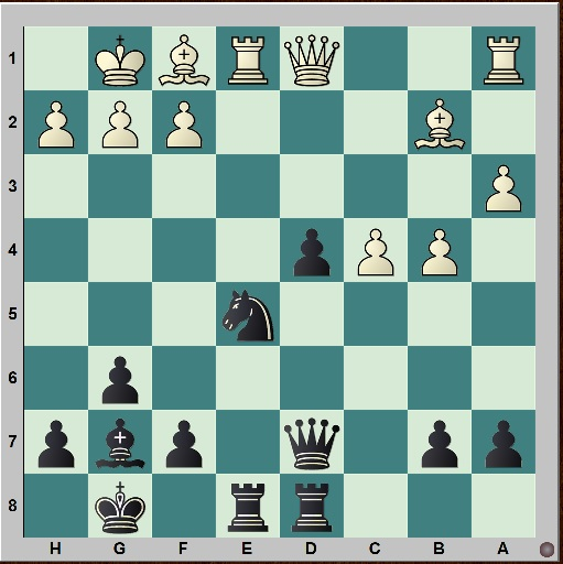 Game#47 - Dealing with unusual chess openings