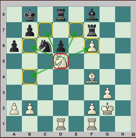 Game #57 - Piece placement in chess